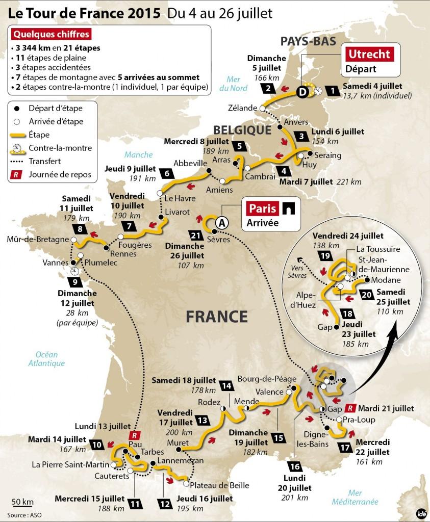 Велогонка Тур де Франс 2015